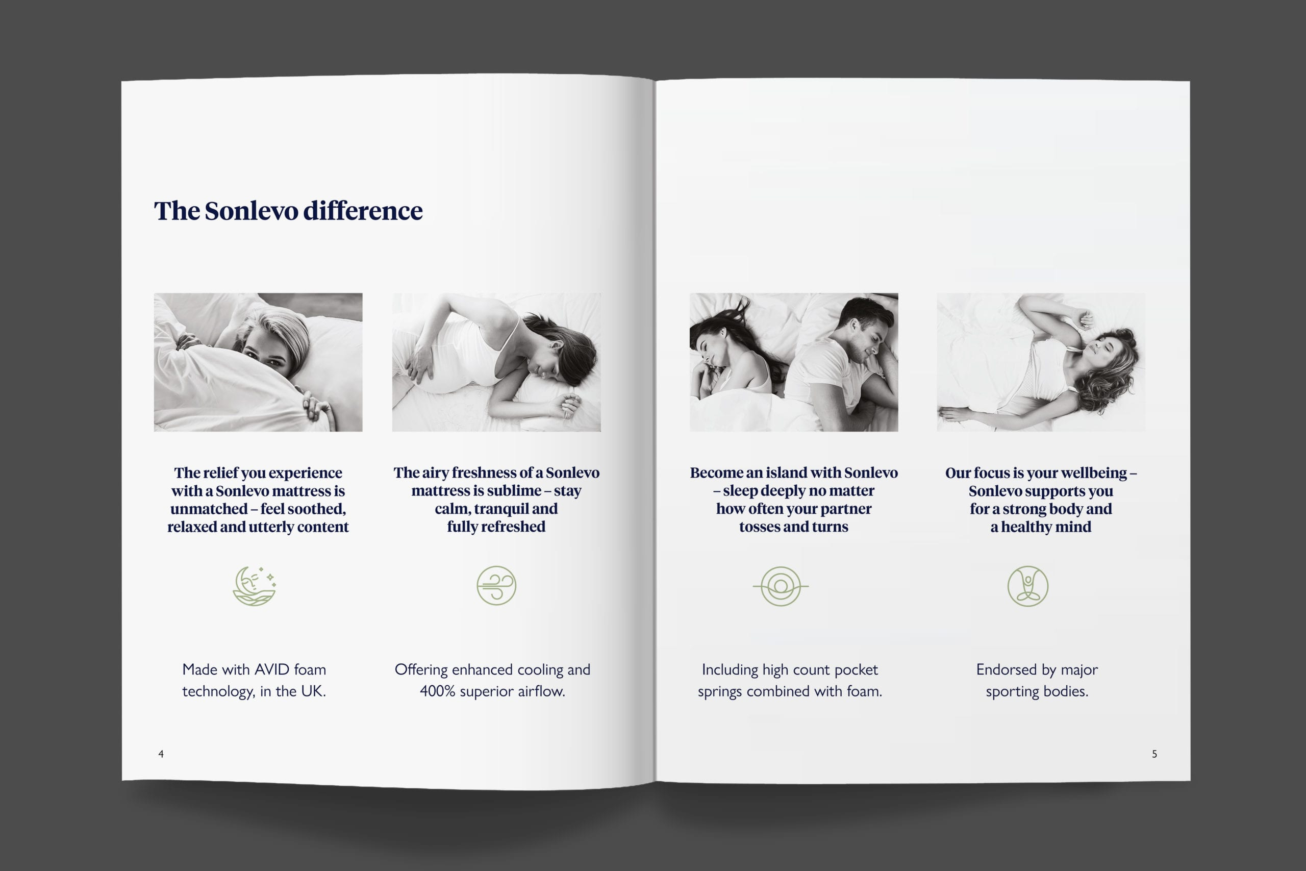 Sonlevo sales brochure spread, The Sonlevo Difference